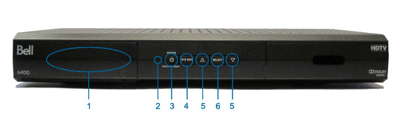 6400_receiver_front_panel